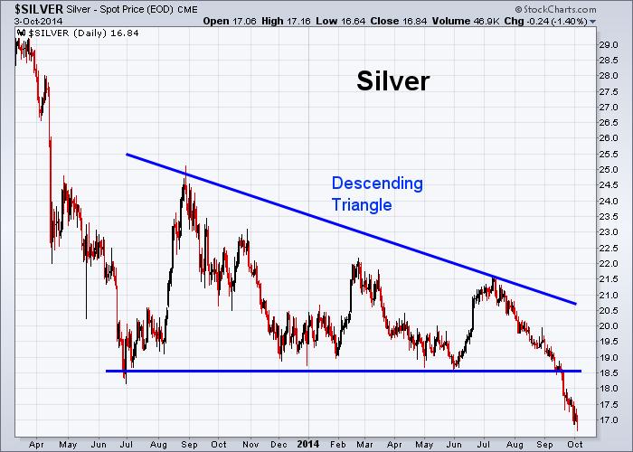 Silver 10-3-2014