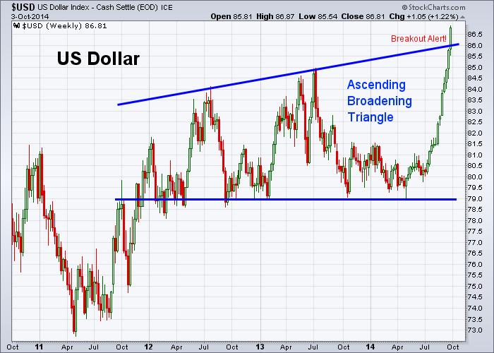 USD 10-3-2014