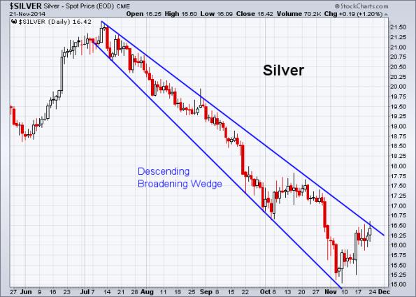 Silver 11-21-2014