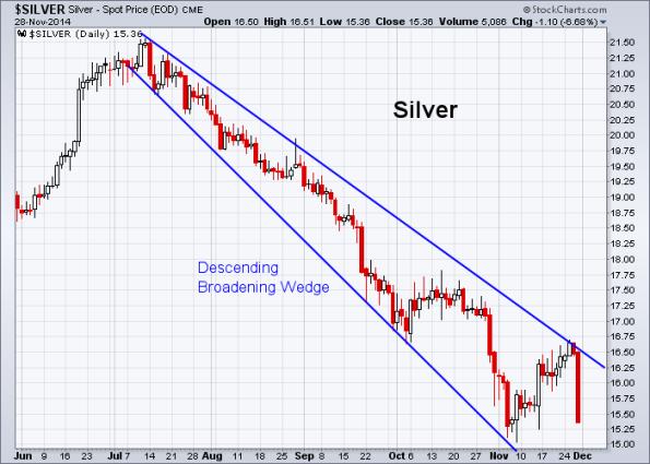 Silver 11-28-2014