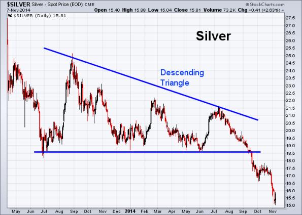 Silver 11-7-2014