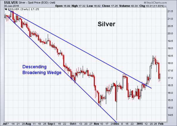 Silver 1-30-2015
