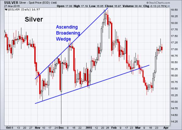 Silver 3-27-2015