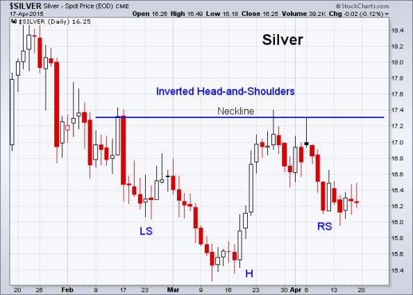 Silver 4-17-2015