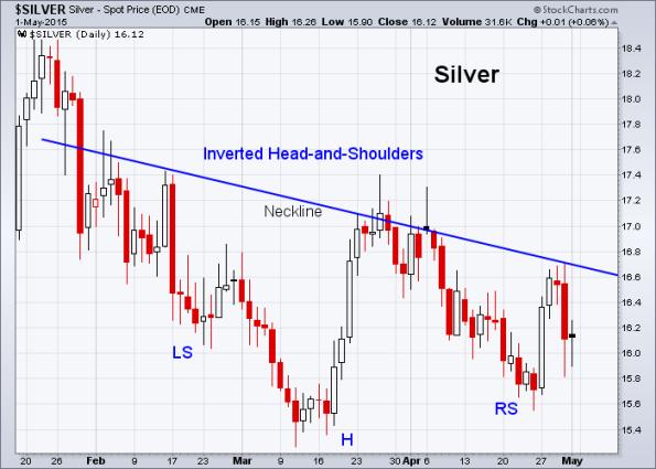 Silver 5-1-2015