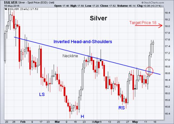 Silver 5-15-2015