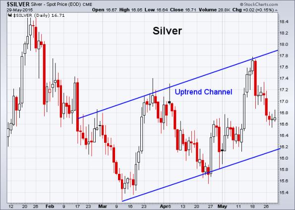 Silver 5-29-2015