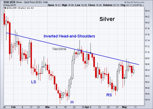Silver 5-8-2015