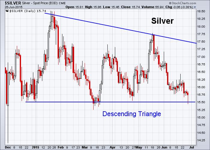Silver 6-26-2015
