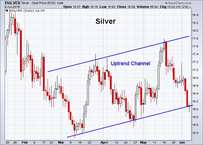 Silver 6-5-2015