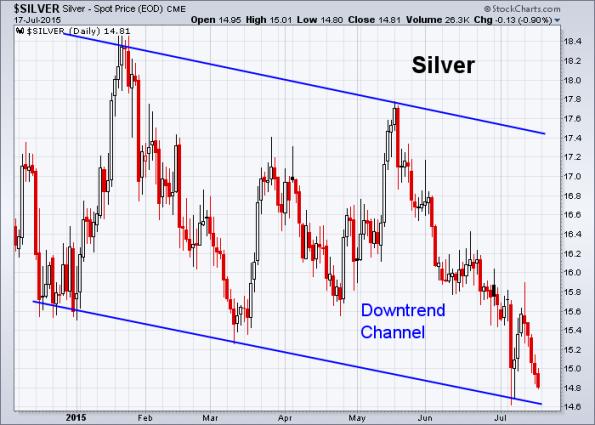 Silver 7-17-2015