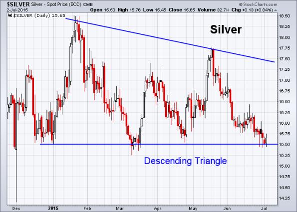 Silver 7-2-2015