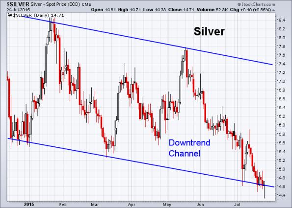 Silver 7-24-2015