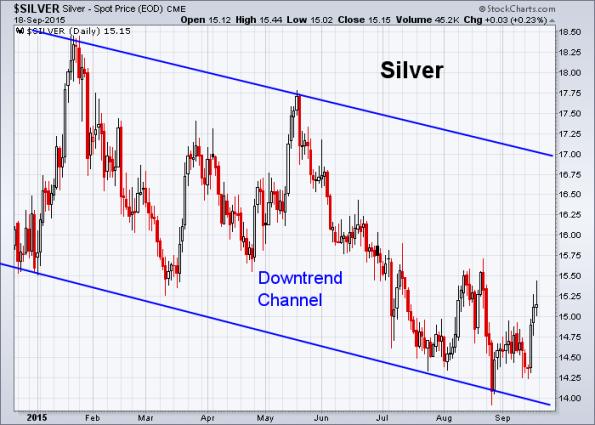 Silver 9-18-2015