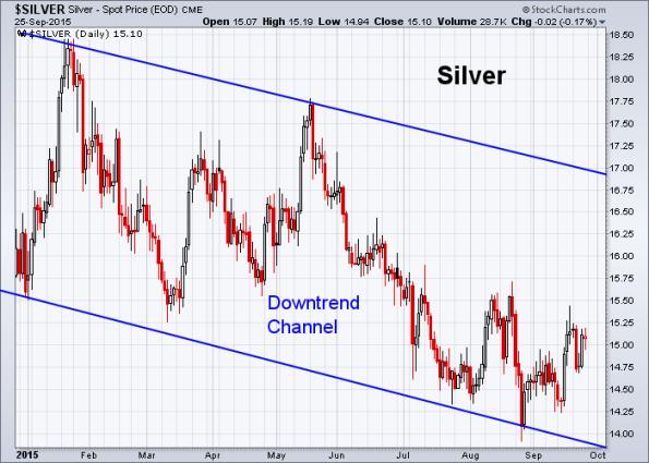Silver 9-25-2015