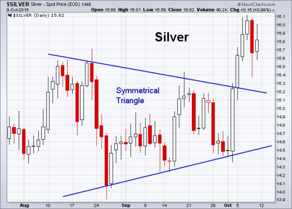 Silver 10-9-2015
