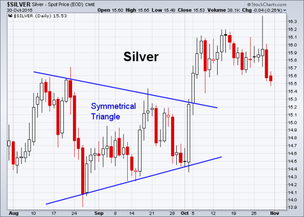 Silver 10-30-2015