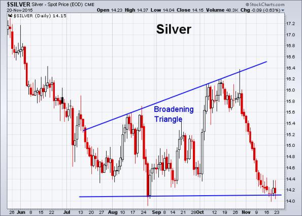 Silver 11-20-2015