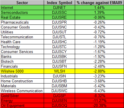 Sector 12-18-2015