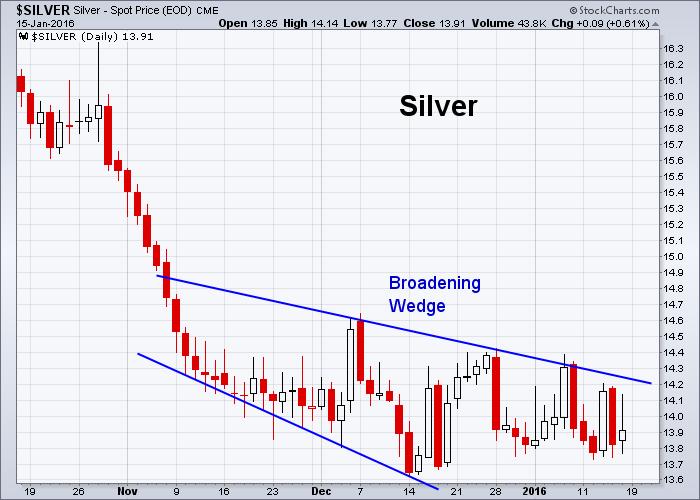 Silver 1-15-2016
