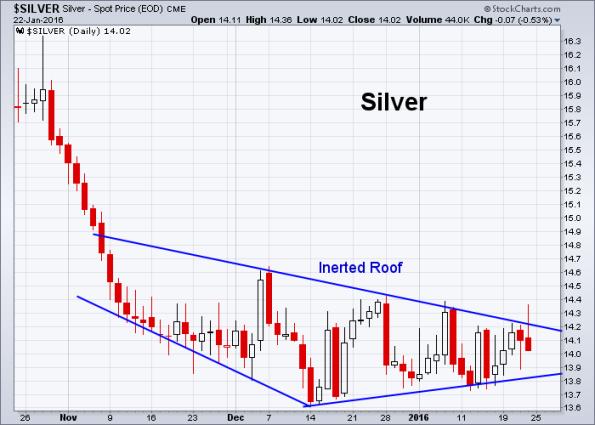 Silver 1-22-2016