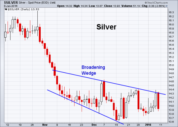 Silver 1-8-2016
