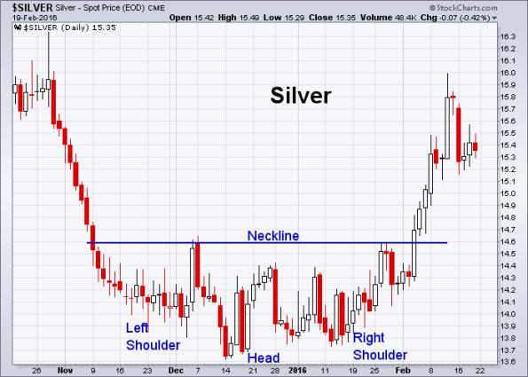Silver 2-19-2016