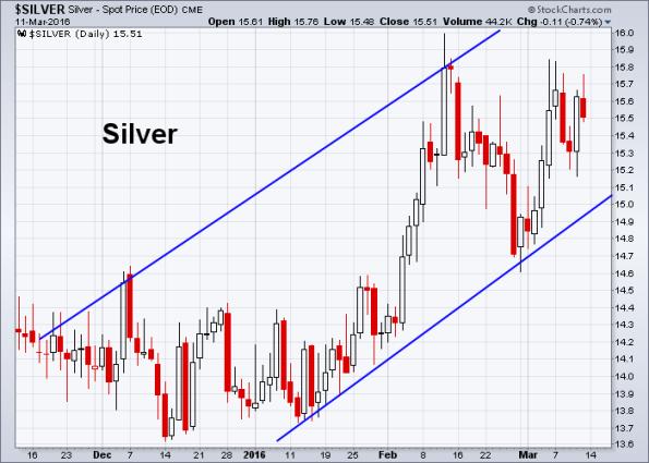 Silver 3-11-2016
