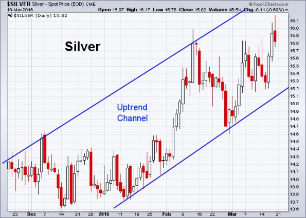 Silver 3-18-2016