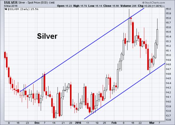 Silver 3-4-2016