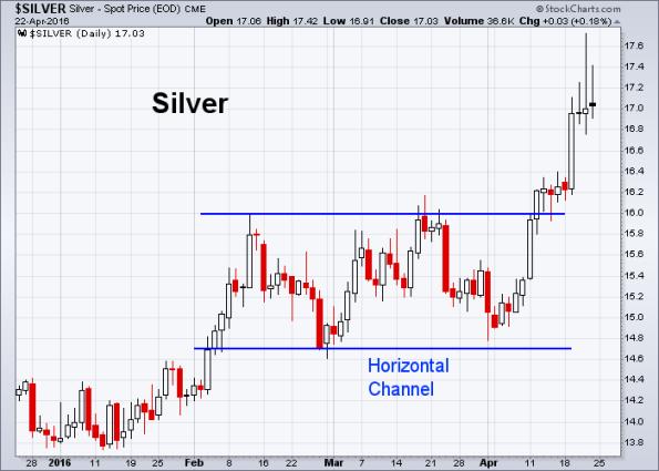 Silver 4-22-2016