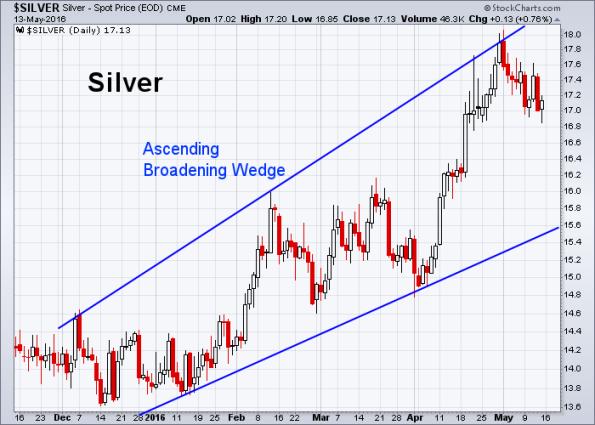Silver 5-13-2016