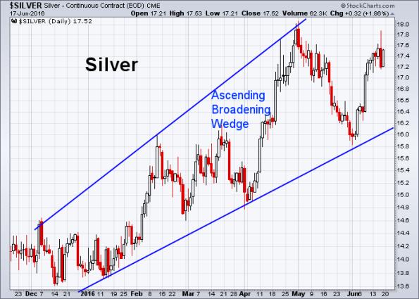 Silver 6-17-2016