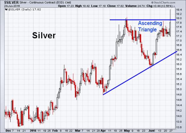 Silver 6-24-2016