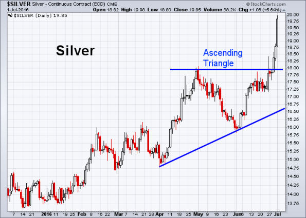Silver 7-1-2016