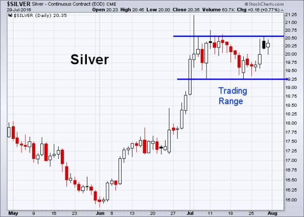 Silver 7-29-2016