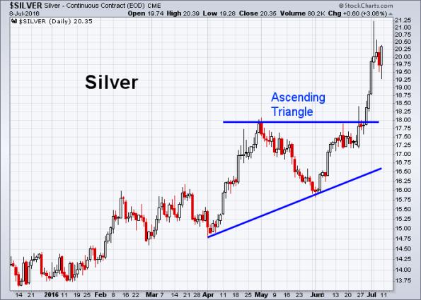 Silver 7-8-2016