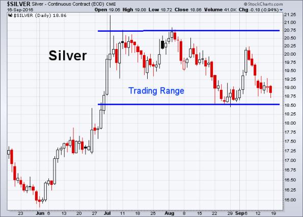 silver-9-16-2016
