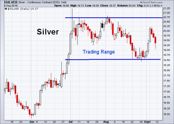 silver-9-9-2016