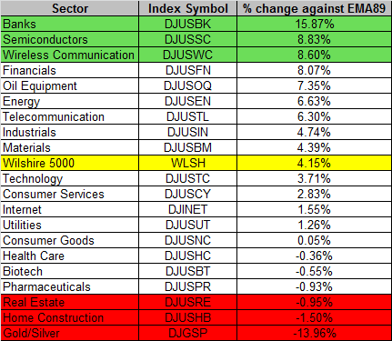 sector-12-23-2016