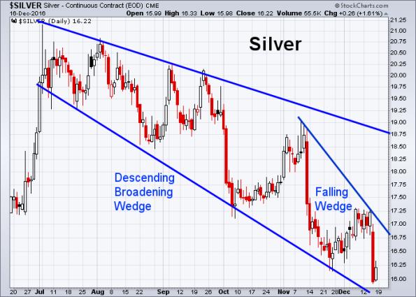 silver-12-16-2016