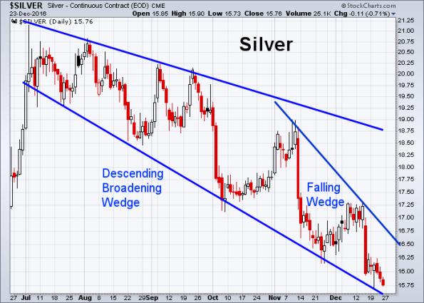 silver-12-23-2016