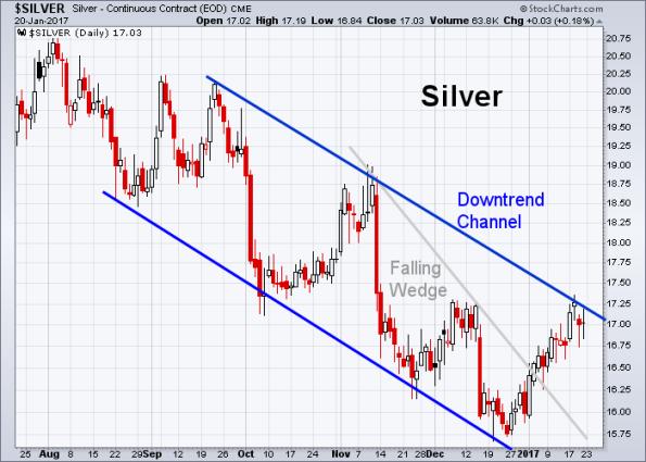 silver-1-20-2017