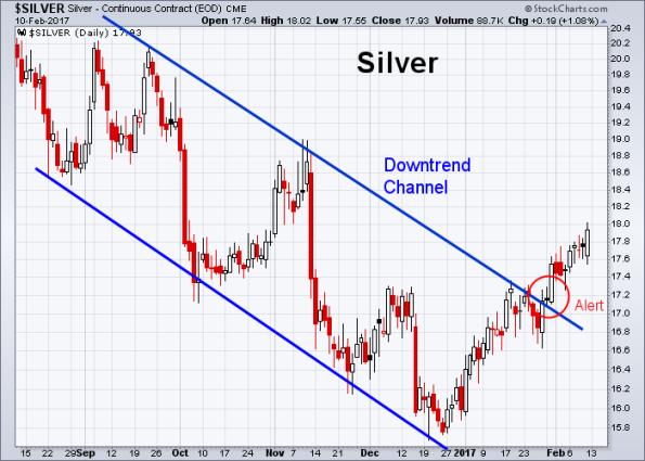 silver-2-10-2017