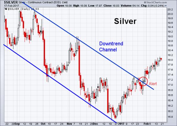 silver-2-17-2017