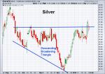 Silver 1-26-2018