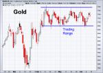 Gold 6-12-2020