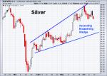 Silver 6-12-2020