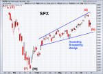 SPX 6-12-2020